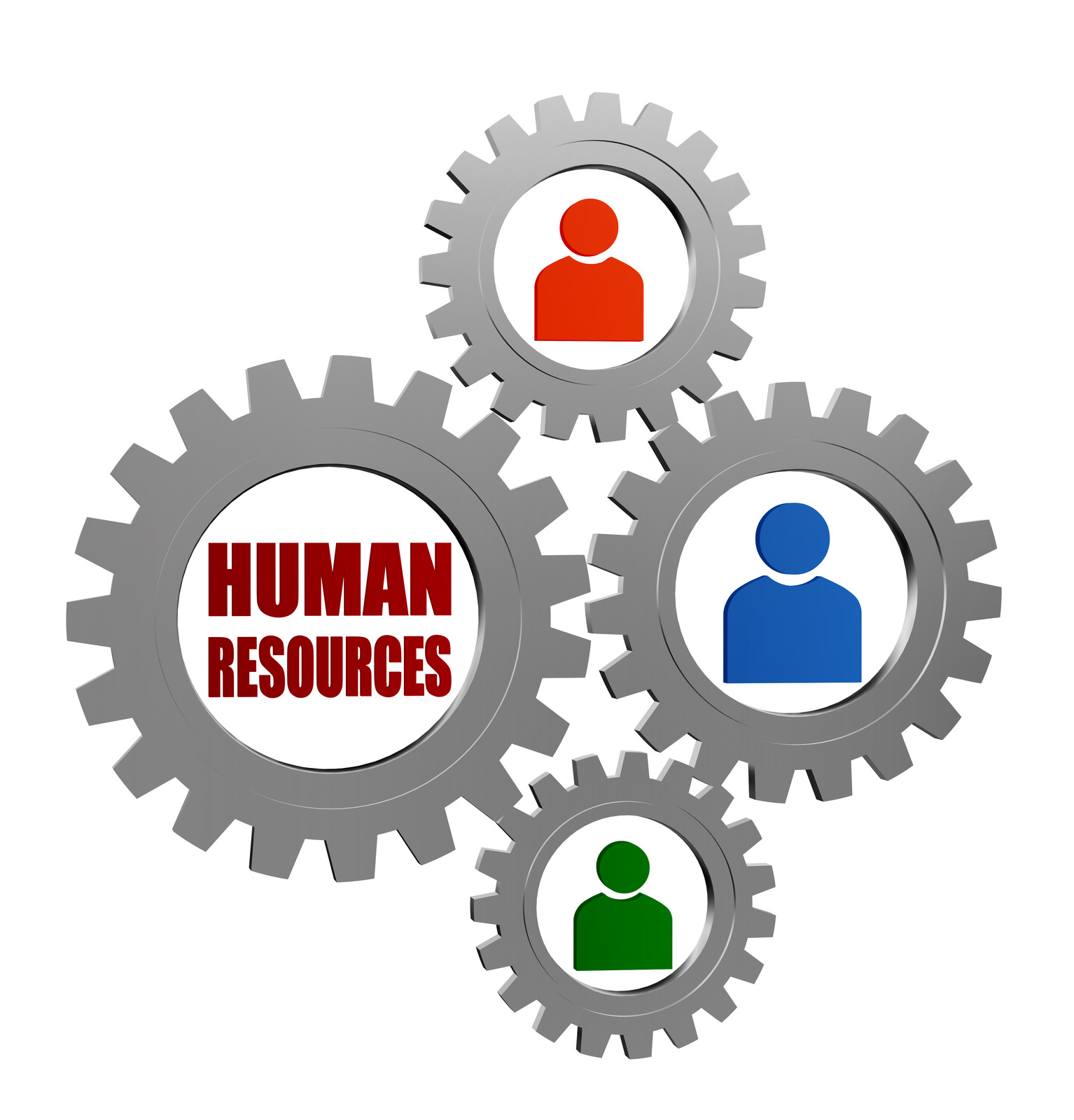The Benefits Of Using A Hr Information System Hris E